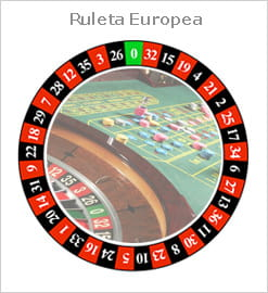 Roulette Häufigste Zahlen